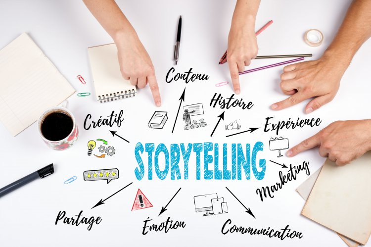 storytelling-strategie-de-marque